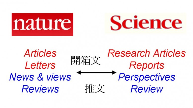2016_0414-science-publisher-type